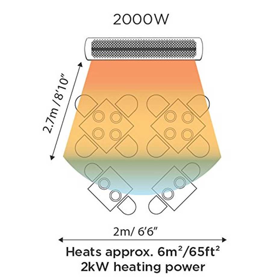 Bromic-Tungsten-Heat-Area-2Kw