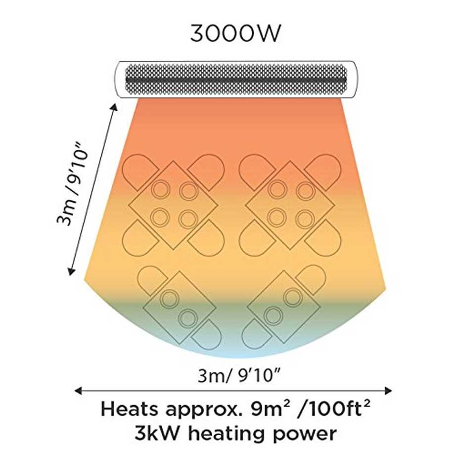 Bromic-Tungsten-Heat-Area-3Kw