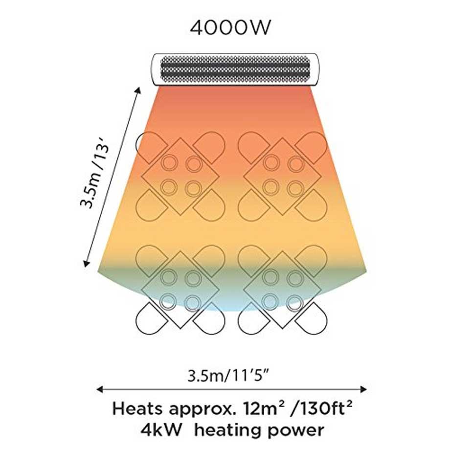 Bromic-Tungsten-Heat-Area-4Kw