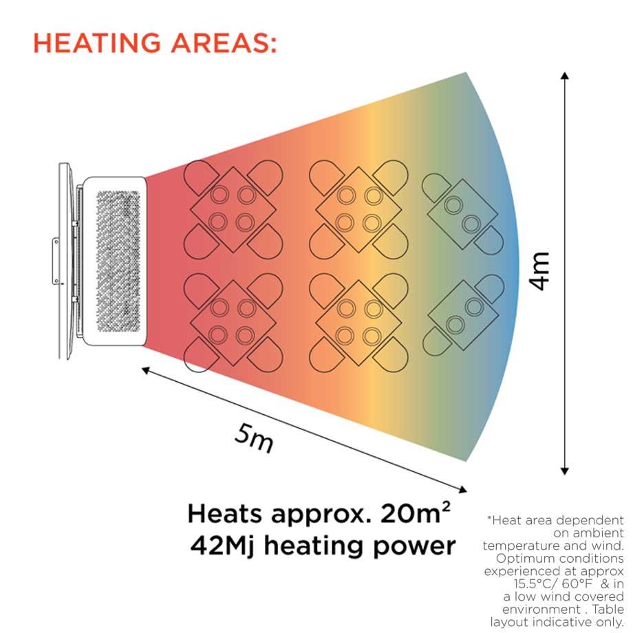 Bromic-Tungsten-Portable-Heat-Area